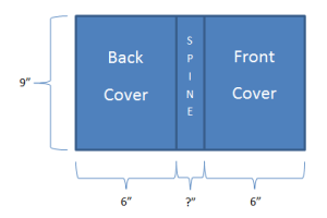 Dimensions of a Book Cover